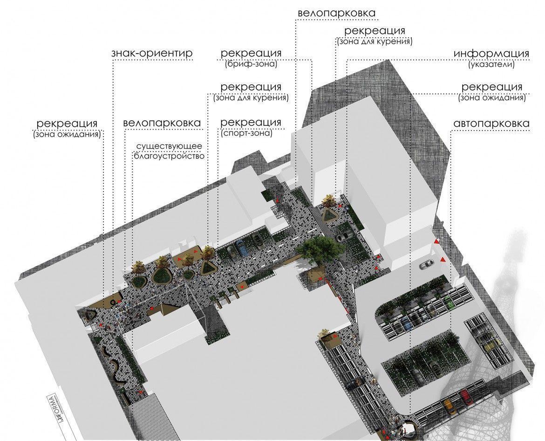 Благоустройство бизнес-центра: архитектурный проект