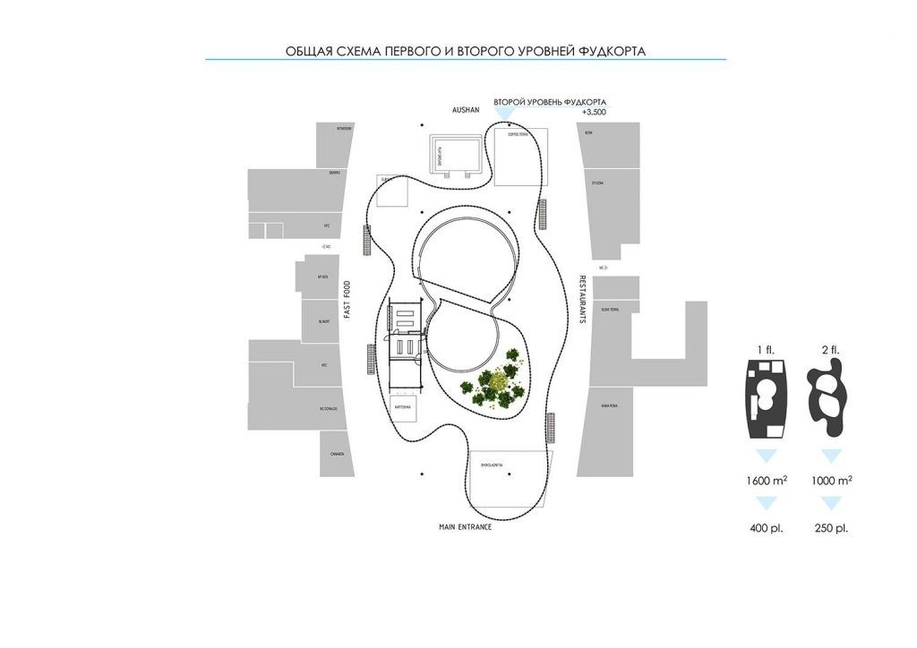 план реконструкции здания